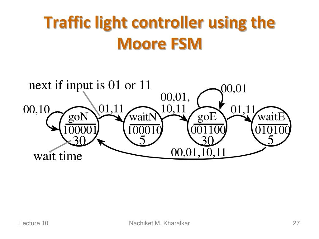 Traffic light controller using the Moore FSM