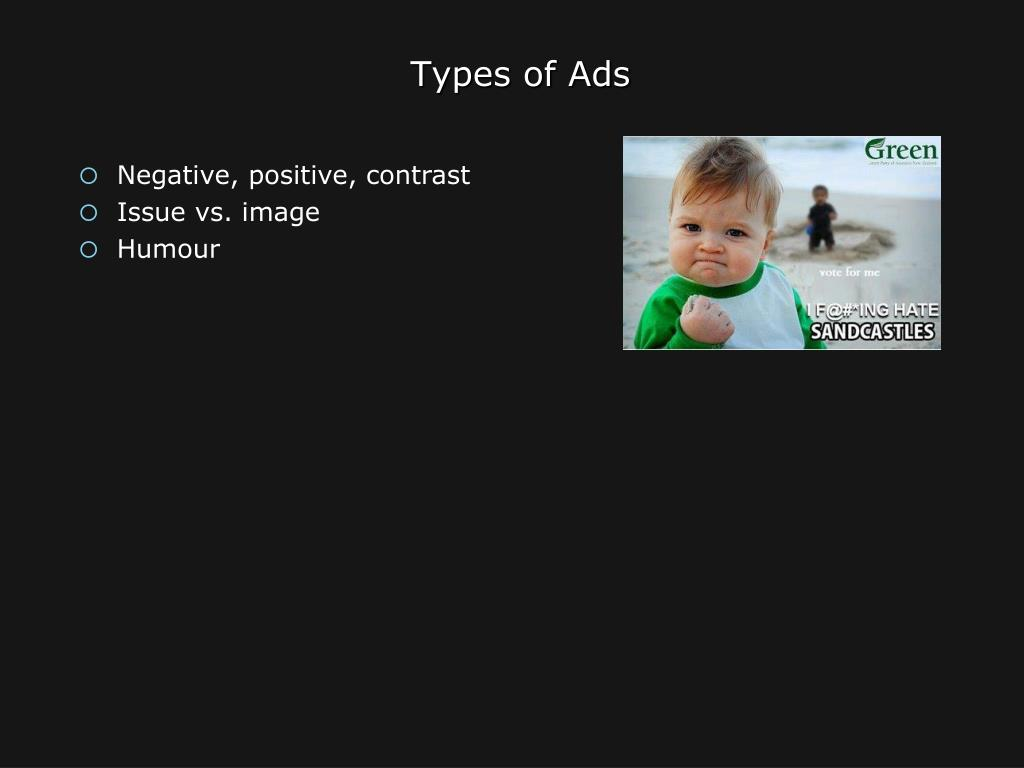 Types of Ads