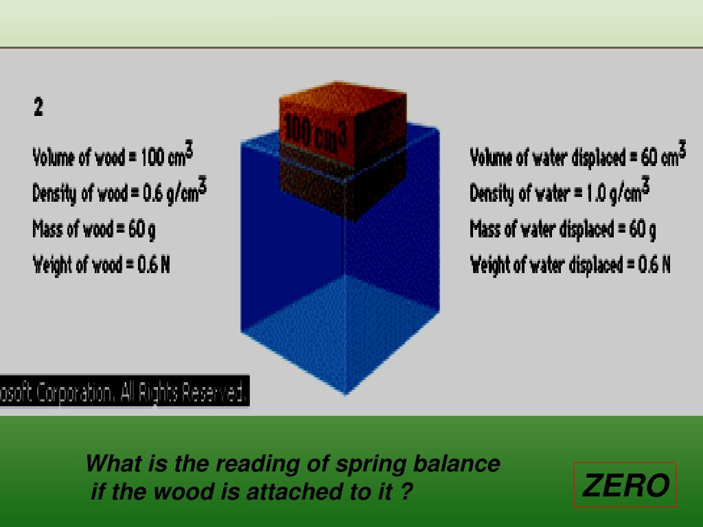 What is the reading of spring balance