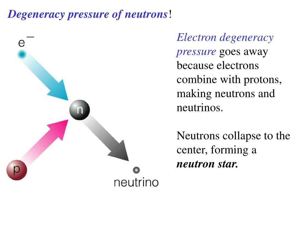 Degeneracy pressure of neutrons