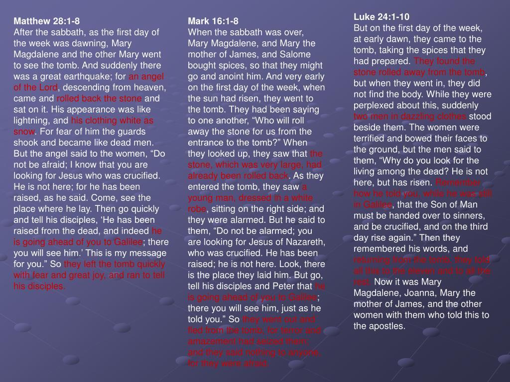 Luke 24:1-10
