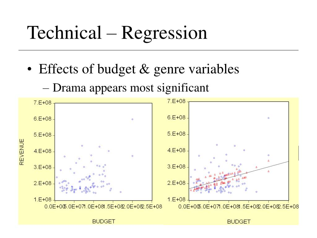 Technical – Regression