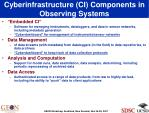 cyberinfrastructure ci components in observing systems