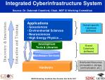 integrated cyberinfrastructure system source dr deborah crawford chair nsf ci working committee