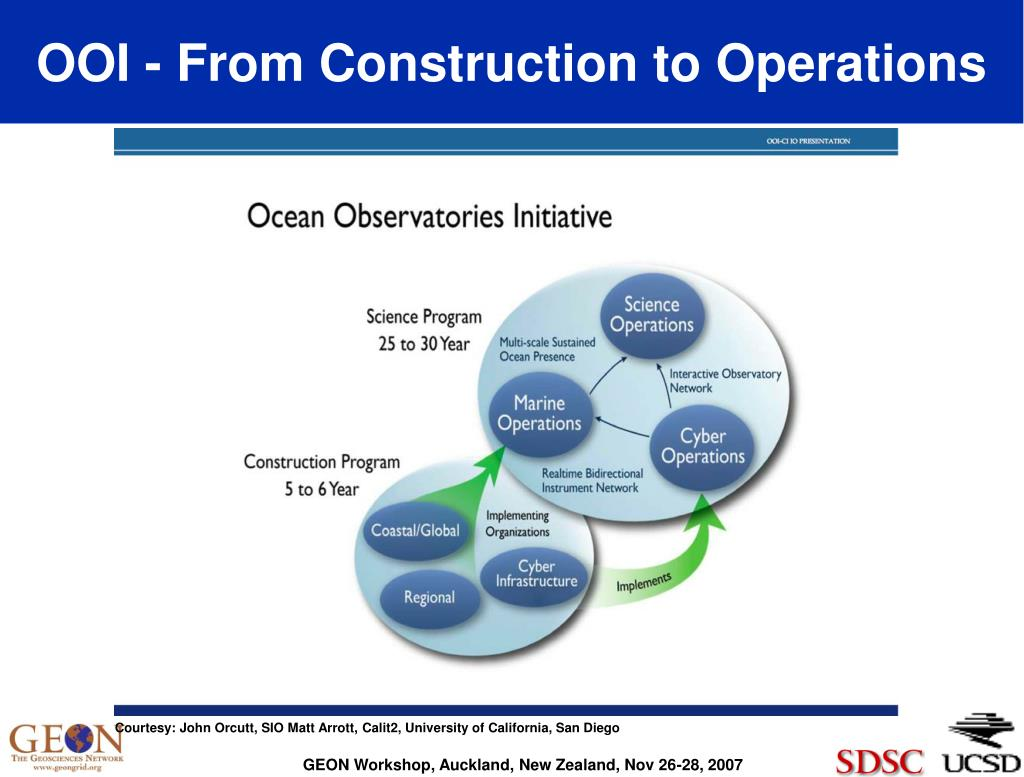 OOI - From Construction to Operations