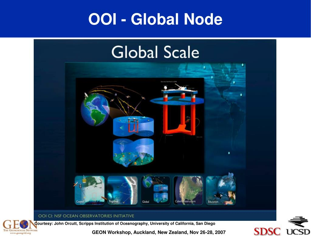 OOI - Global Node