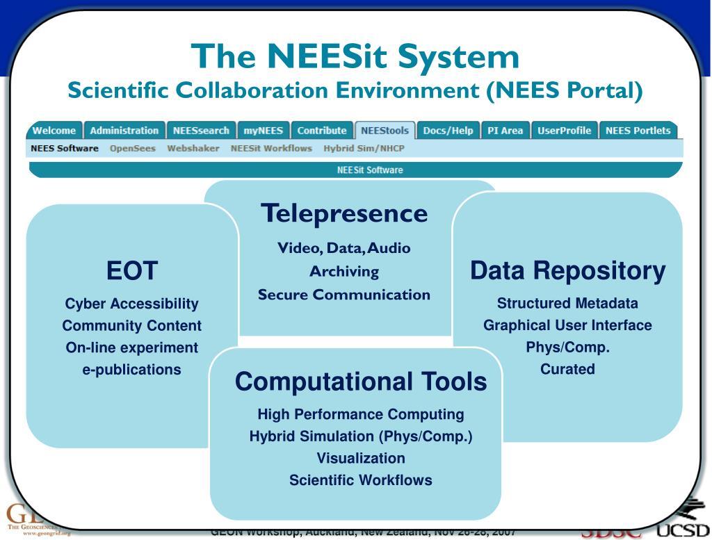 The NEESit System