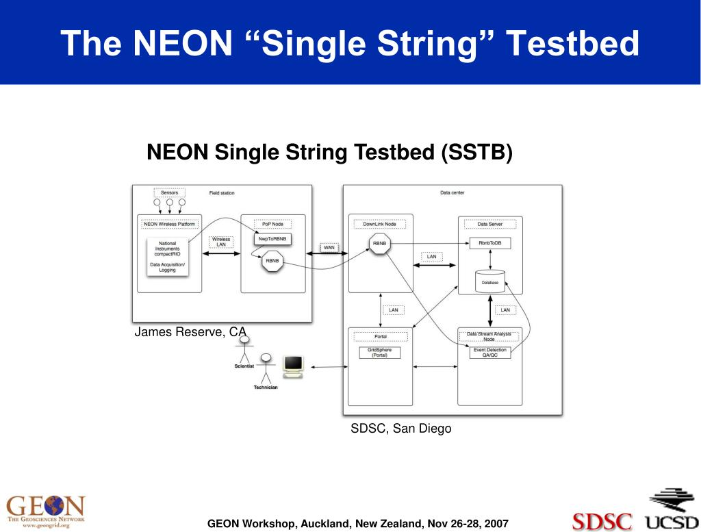 "The NEON ""Single String"" Testbed"