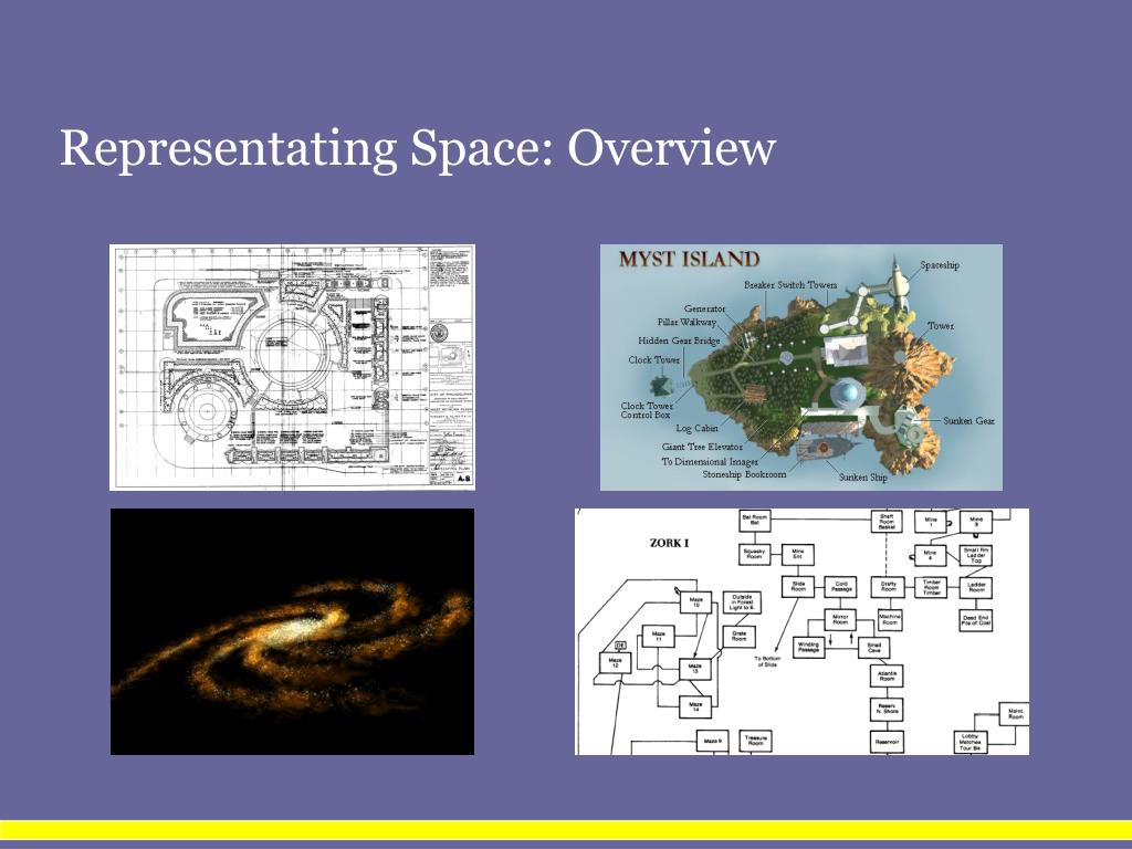 Representating Space: Overview