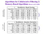 algorithms for collaborative filtering 2 memory based algorithms breese et al uai98