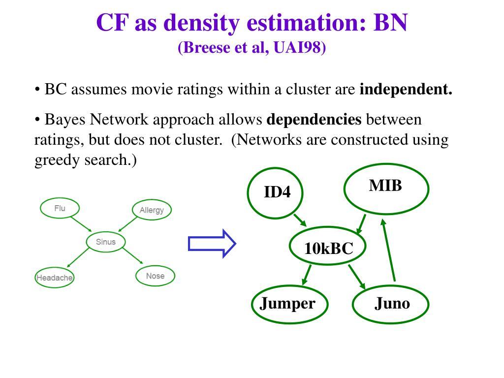 CF as density estimation: BN