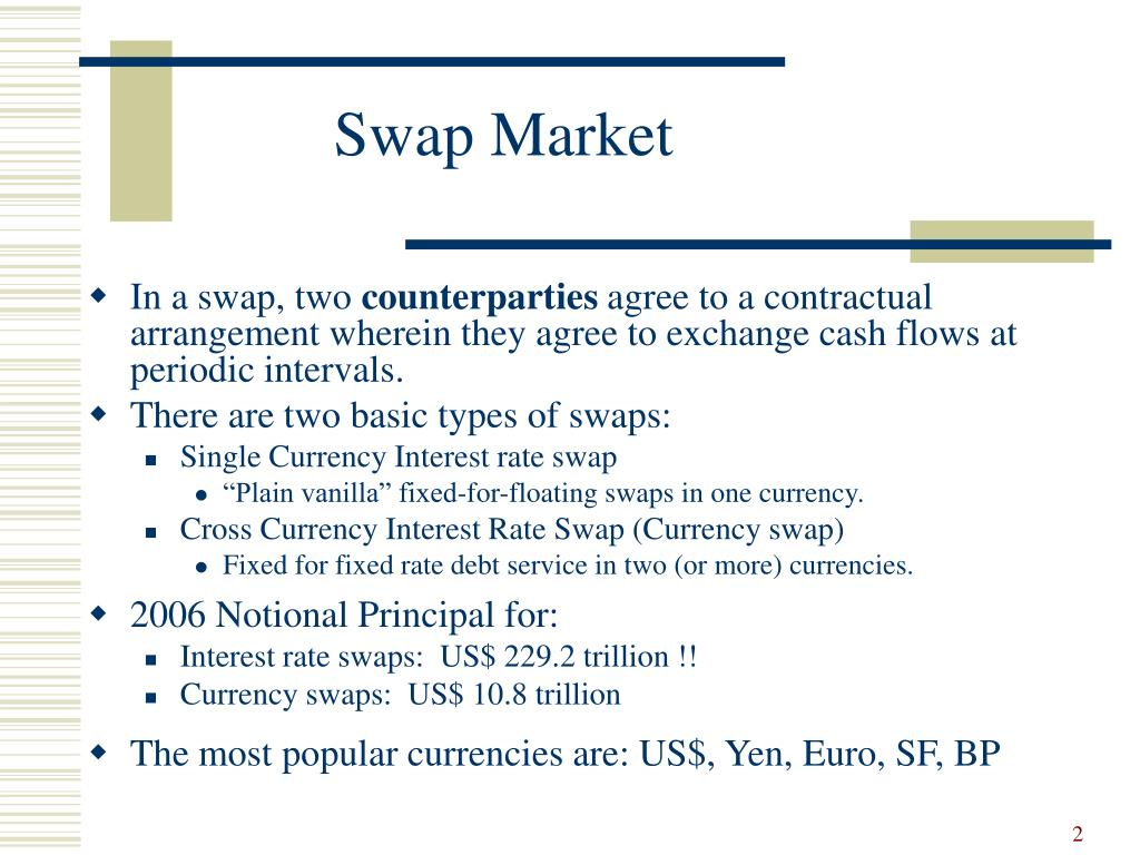 PPT - Currency and Interest Rate Swaps PowerPoint ...