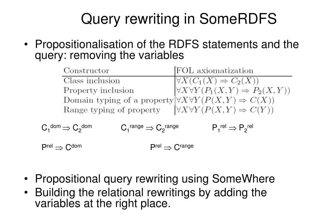 Query rewriting in SomeRDFS