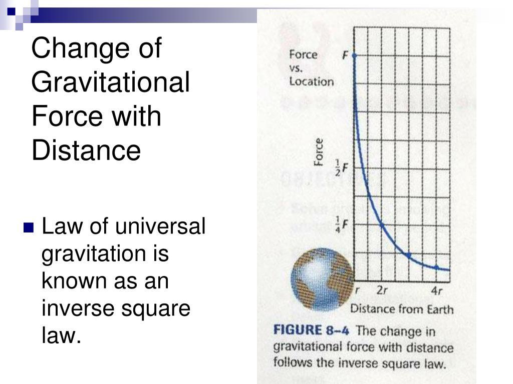 Natural Theory of Relativity Inertia and Gravitation 1