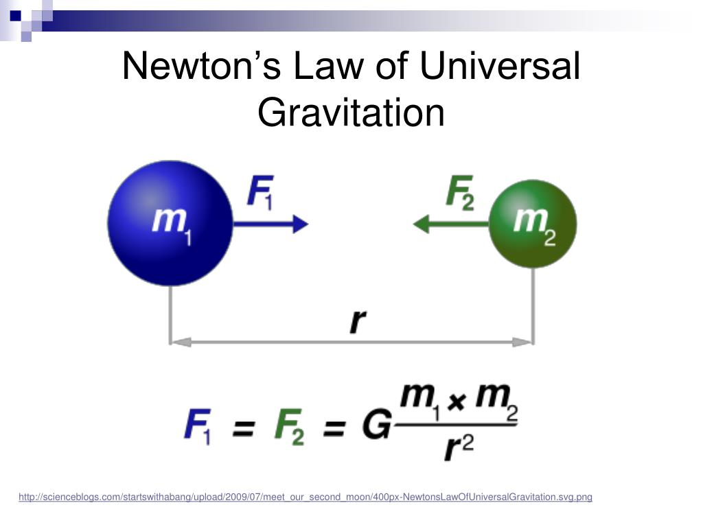 newton law of gravitation Newton's law of gravitation, statement that any particle of matter in the universe  attracts any other with a force varying directly as the product of the masses and.