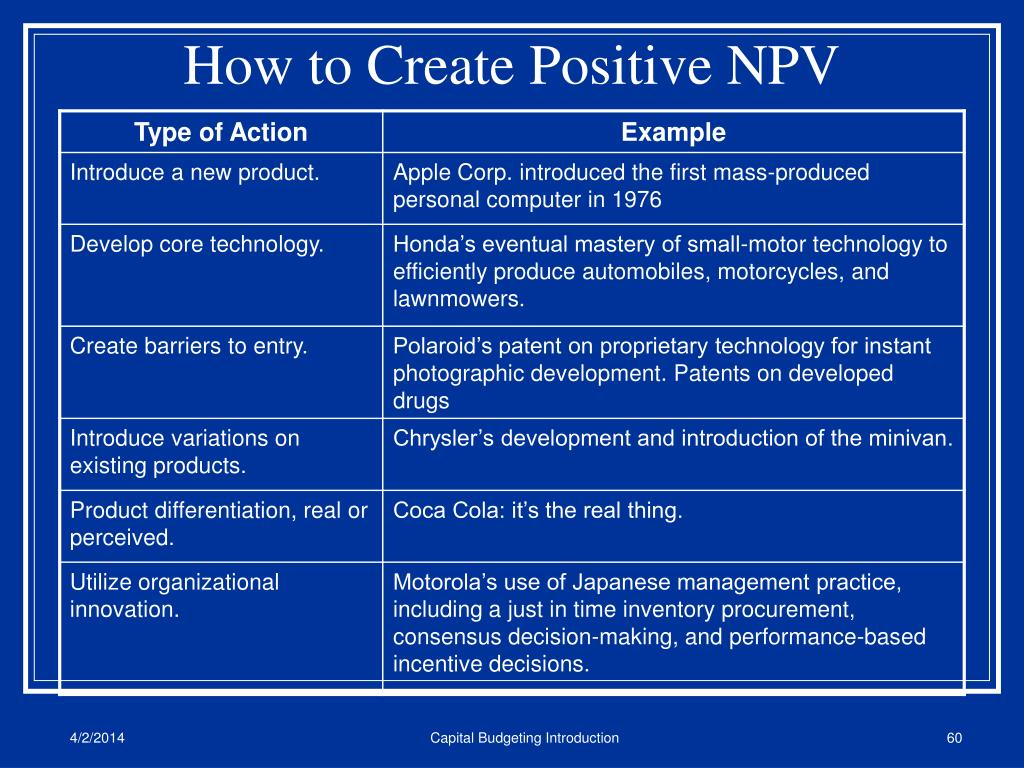 How to Create Positive NPV