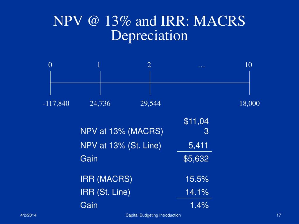 NPV @ 13% and IRR: MACRS Depreciation