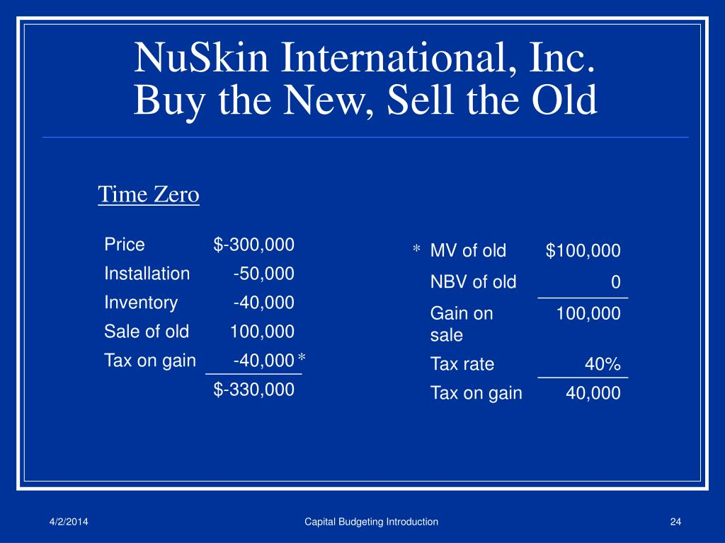 NuSkin International, Inc.