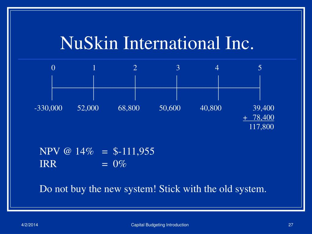 NuSkin International Inc.