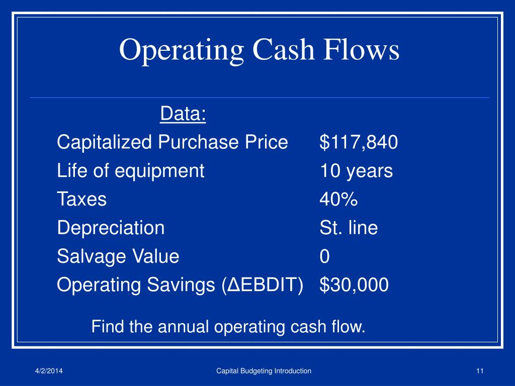 Operating Cash Flows
