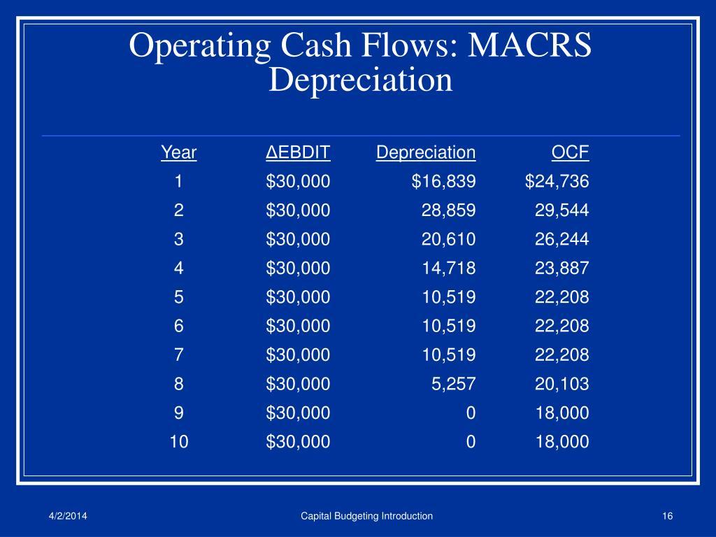 Operating Cash Flows: MACRS Depreciation