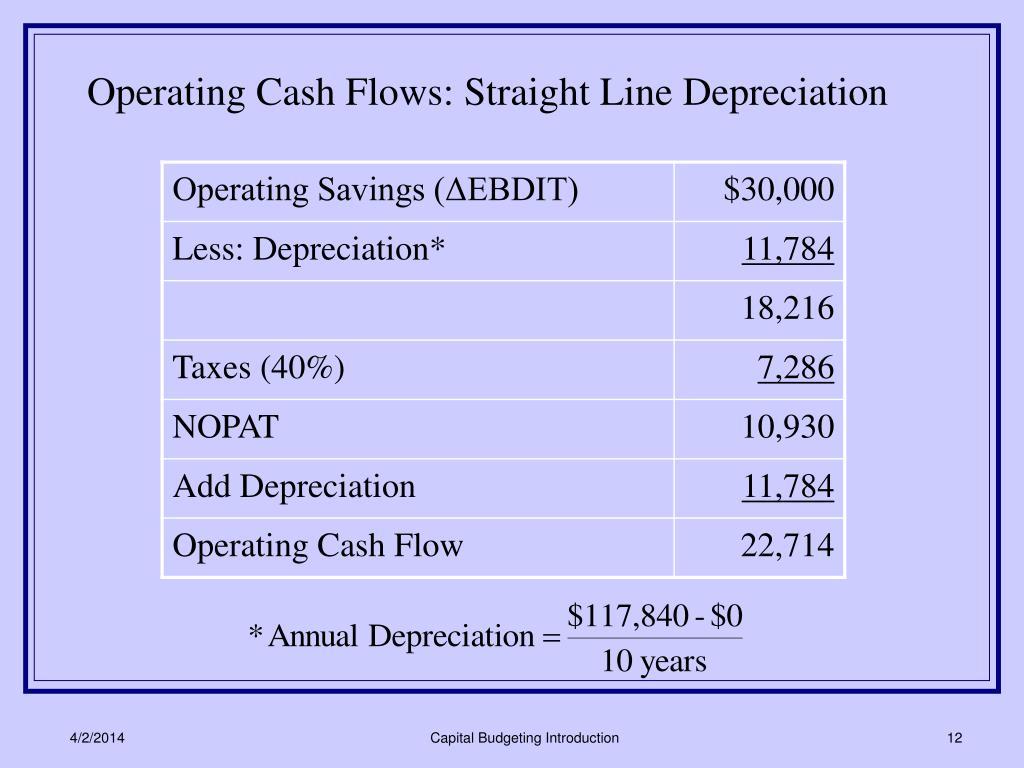 Operating Cash Flows: Straight Line Depreciation