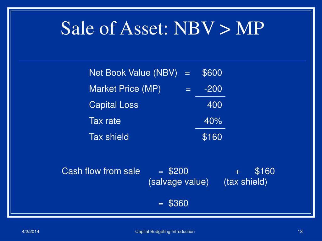Sale of Asset: NBV > MP