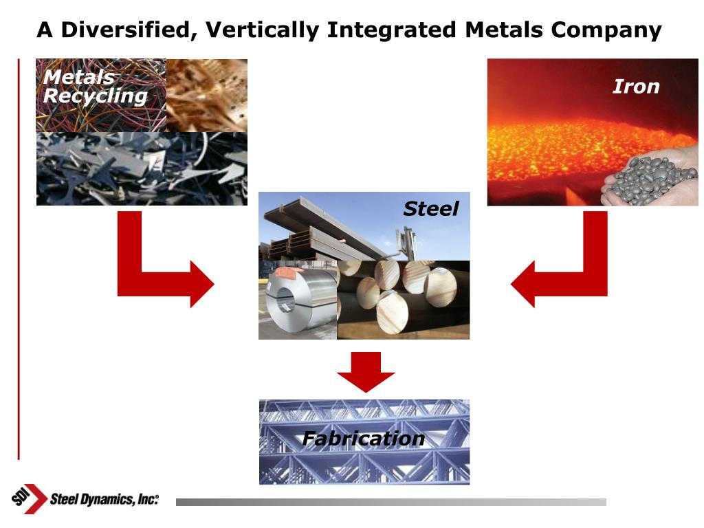 A Diversified, Vertically Integrated Metals Company