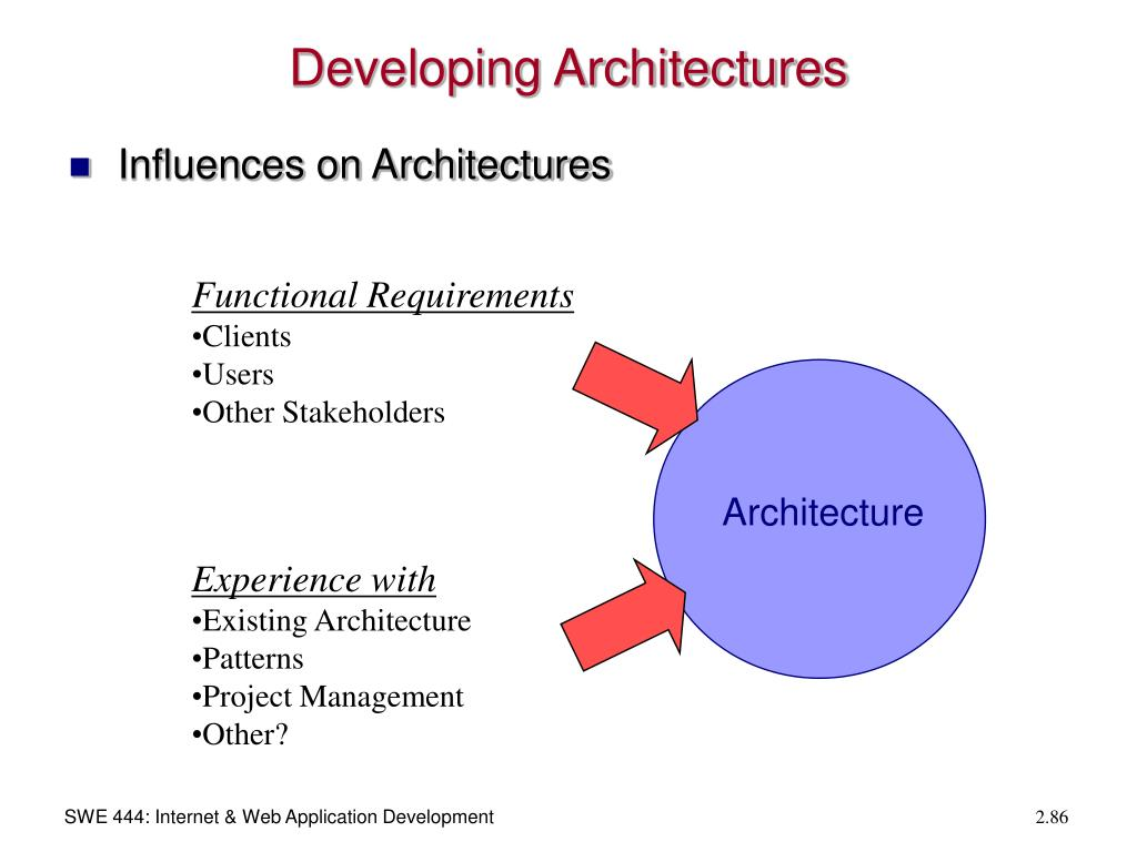 Developing Architectures
