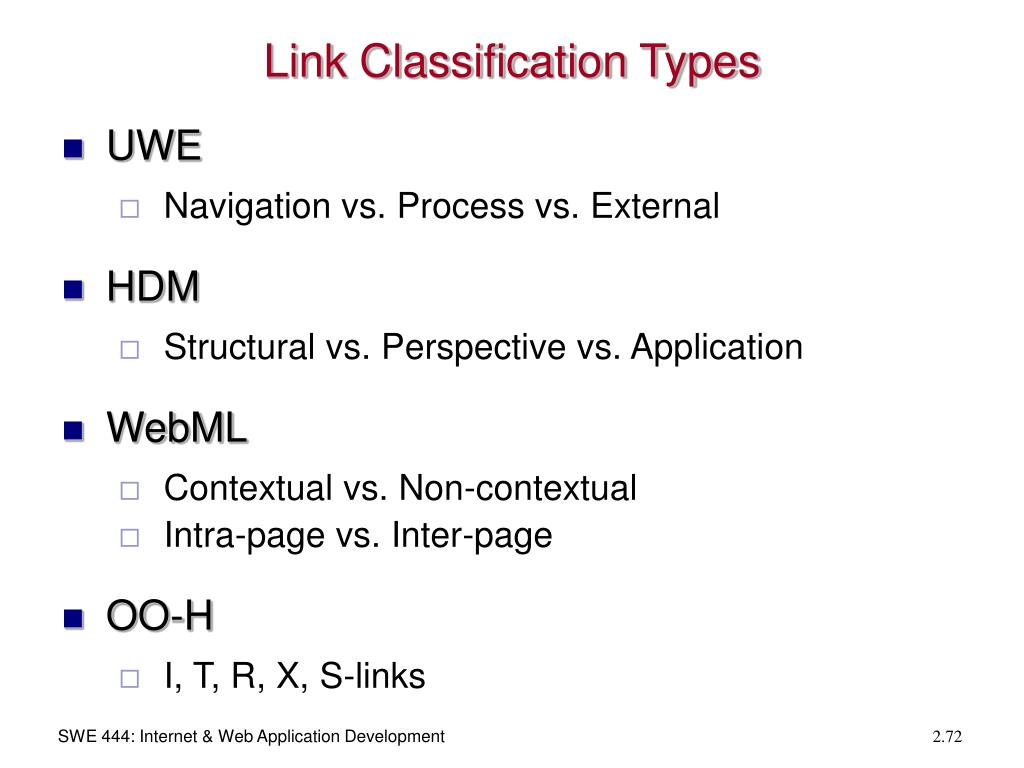Link Classification Types