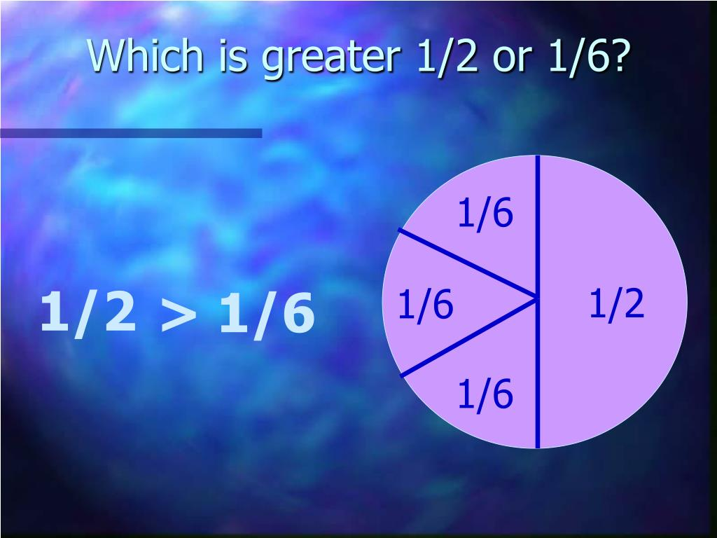Which is greater 1/2 or 1/6?