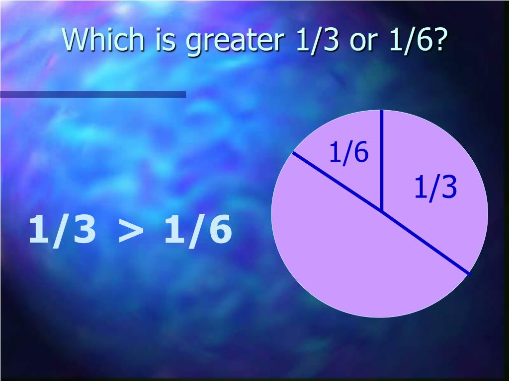 Which is greater 1/3 or 1/6?