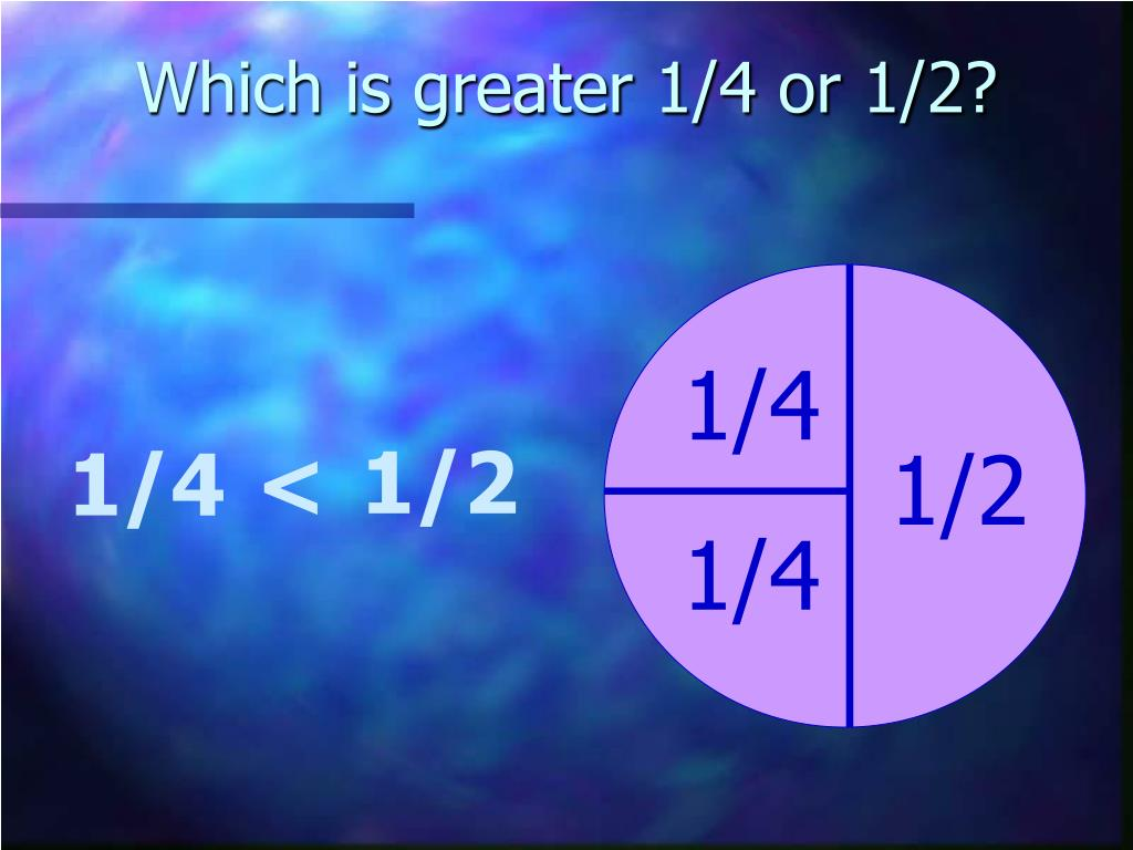 Which is greater 1/4 or 1/2?