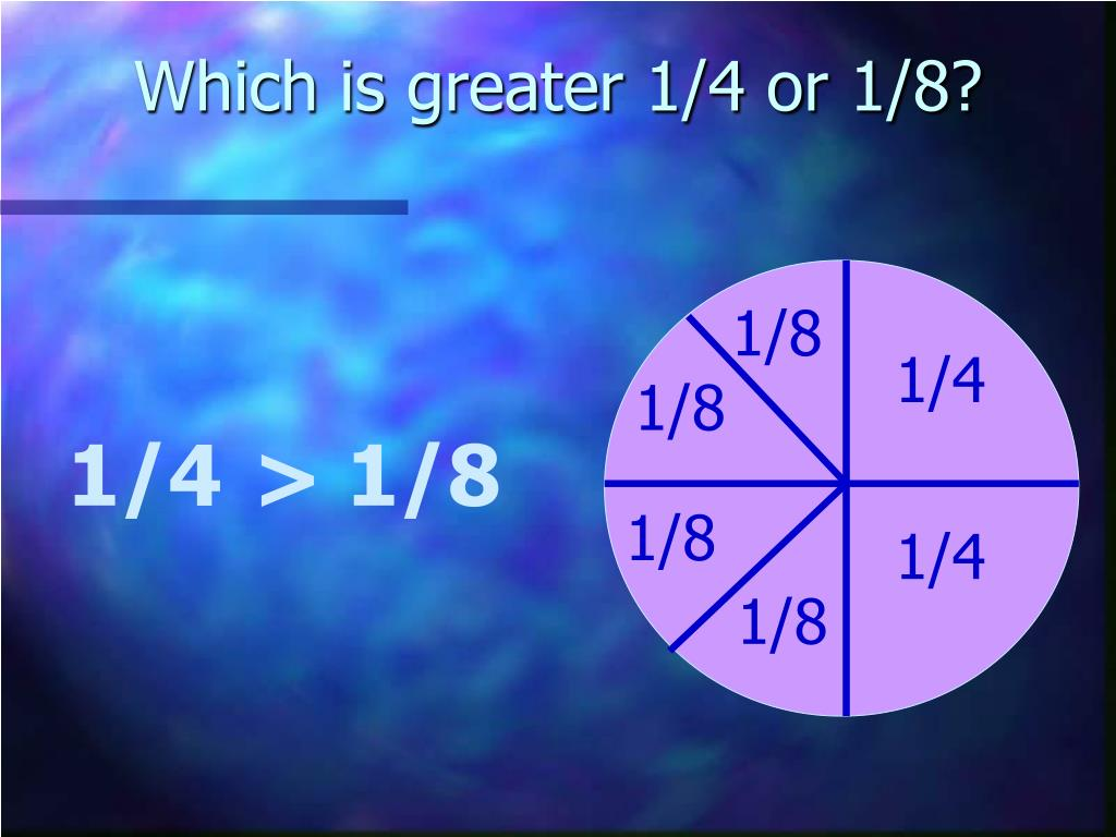 Which is greater 1/4 or 1/8?