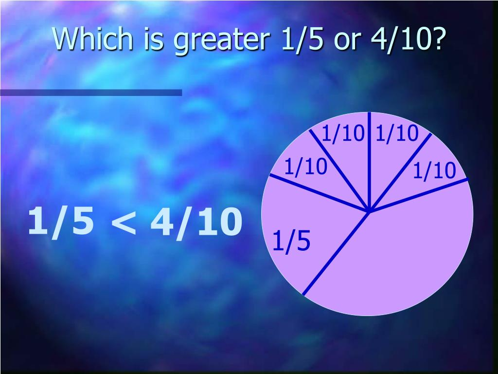 Which is greater 1/5 or 4/10?
