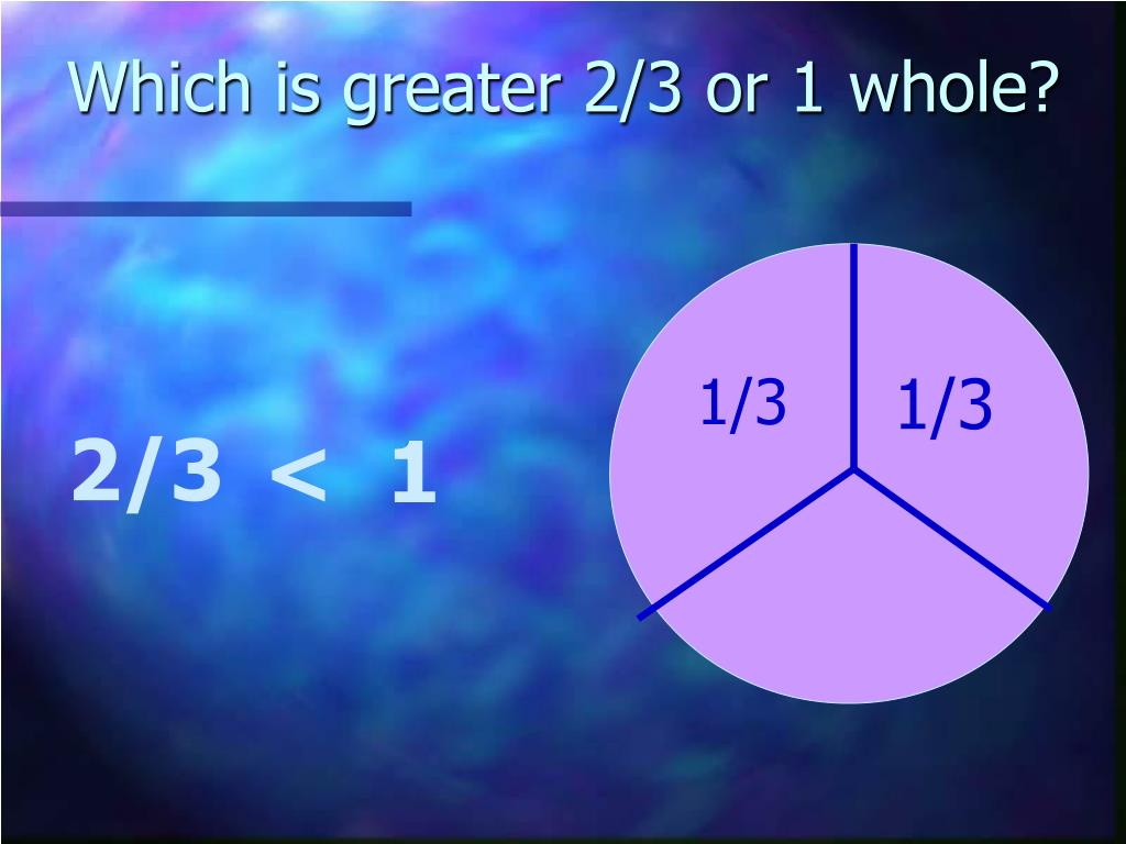 Which is greater 2/3 or 1 whole?