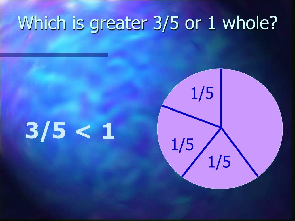 Which is greater 3/5 or 1 whole?