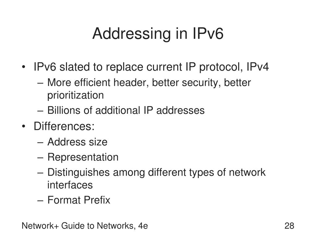 Addressing in IPv6