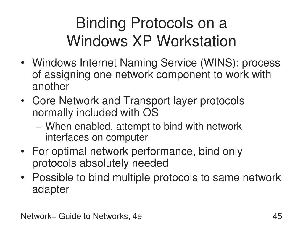 Binding Protocols on a