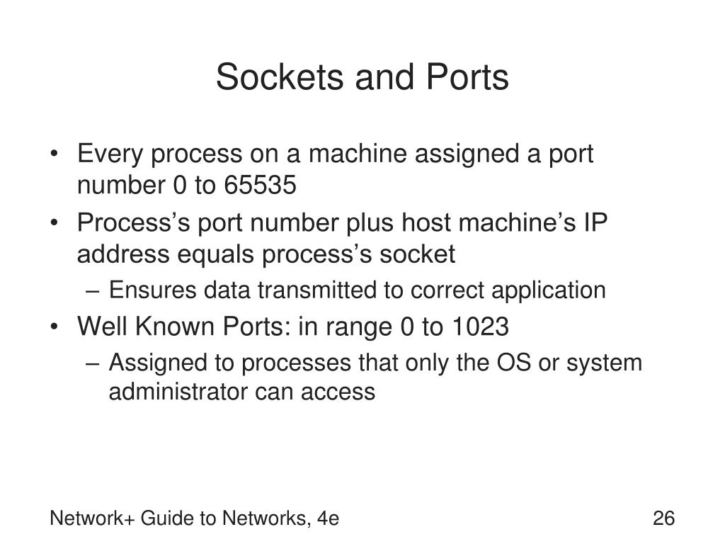 Sockets and Ports