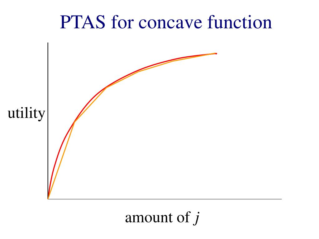 PTAS for concave function
