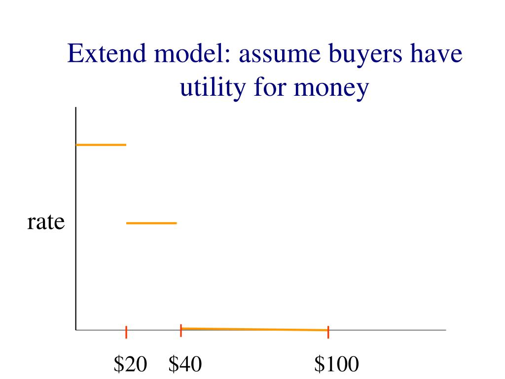 Extend model: assume buyers have utility for money