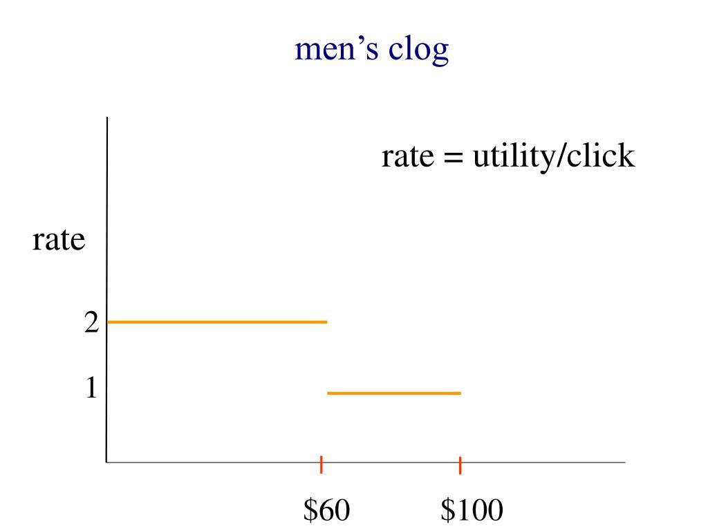 men's clog
