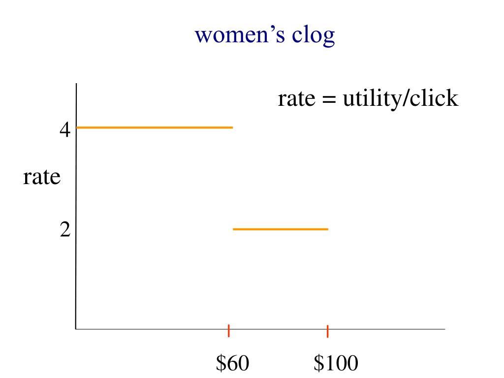 women's clog