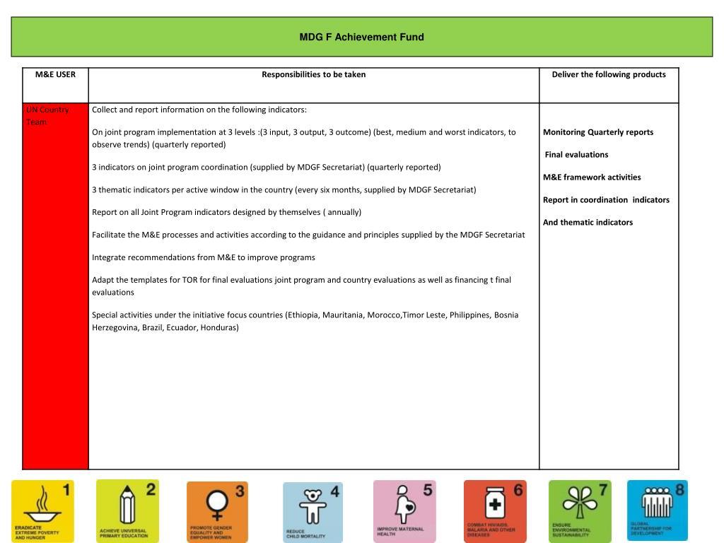 MDG F Achievement Fund