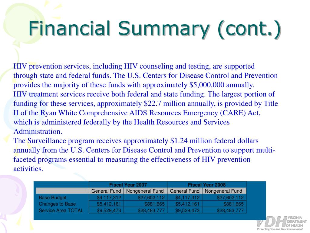 Financial Summary (cont.)