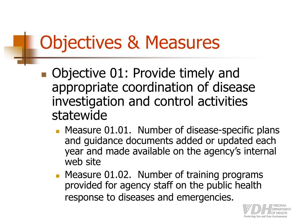 Objectives & Measures
