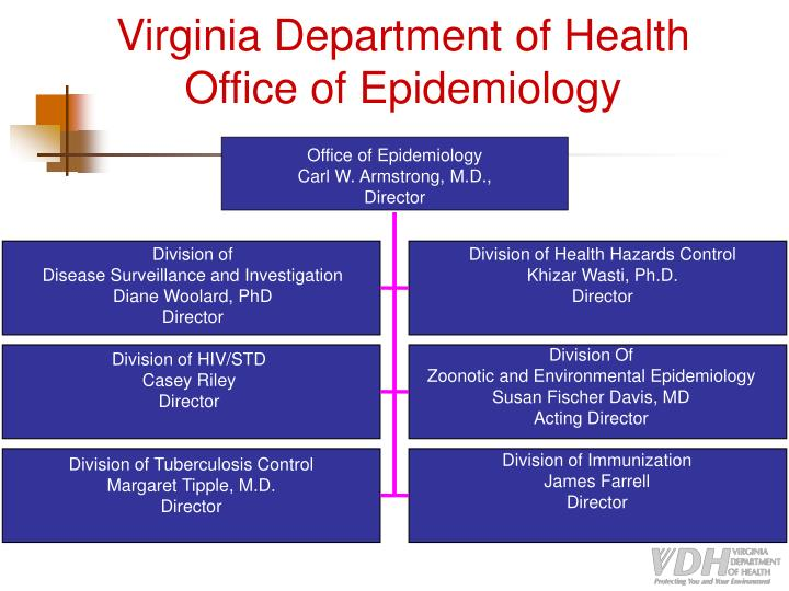 Office of Epidemiology