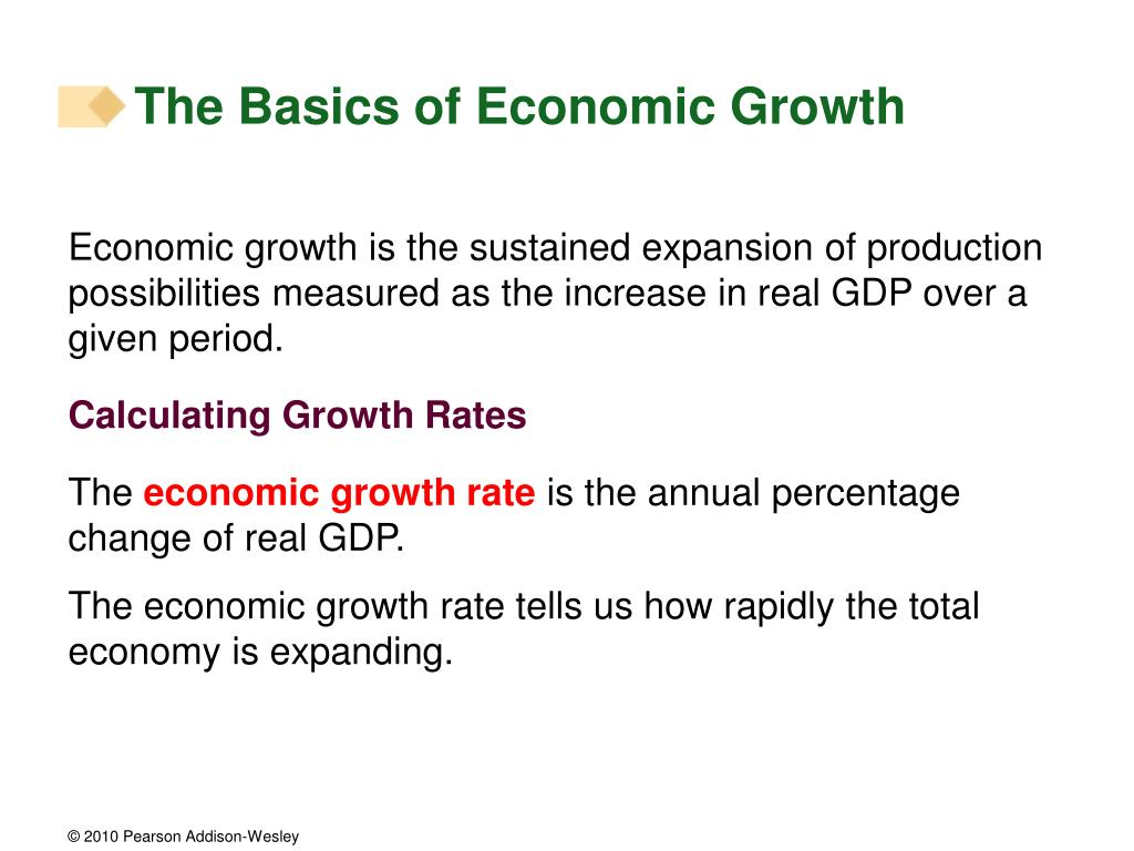 The Basics of Economic Growth