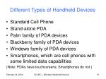 different types of handheld devices
